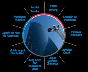 SECURITY SYSTEMS VIDEOVIGILANCIA2